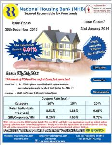 National Housing Bank Tax free Bonds