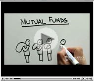 Buy Online Mutual Funds