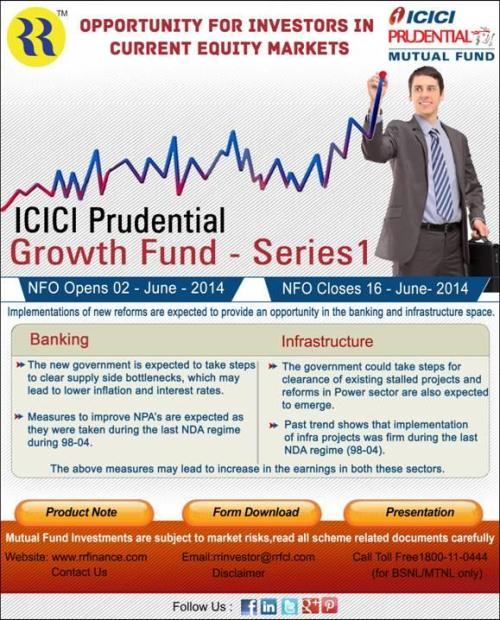 ICIC Prudential Growth Fund Series1